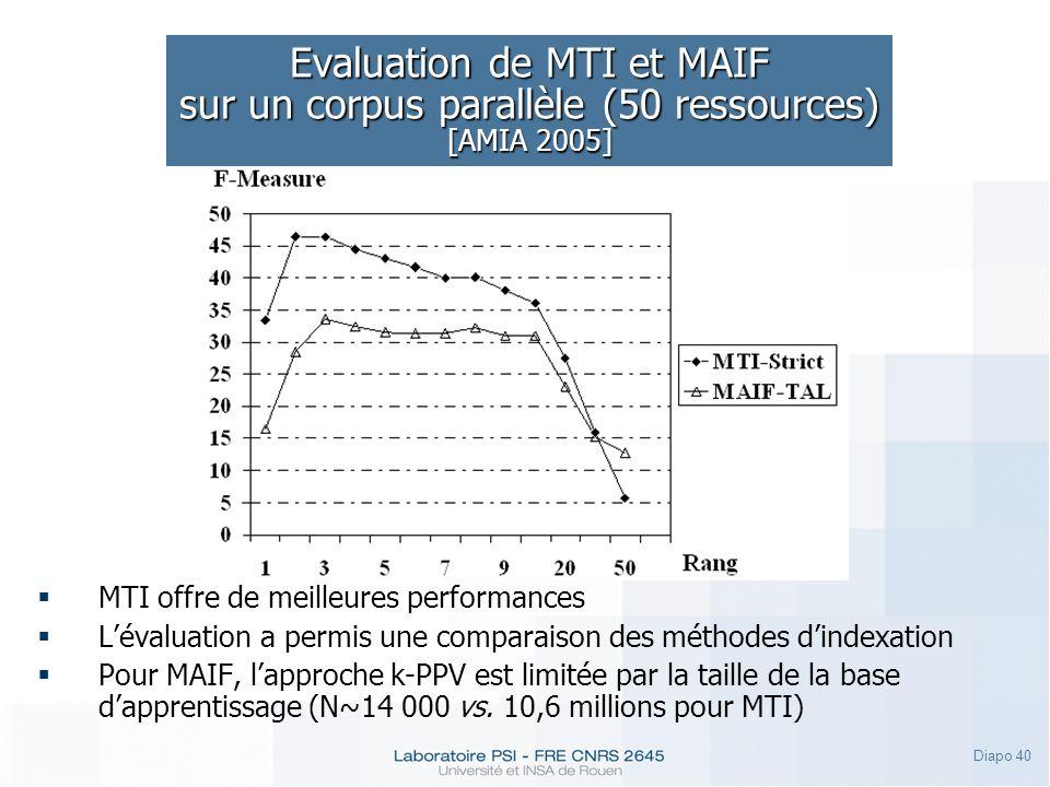 Evaluation de MTI et MAIF sur un corpus parallèle (50 ressources) [AMIA 2005]